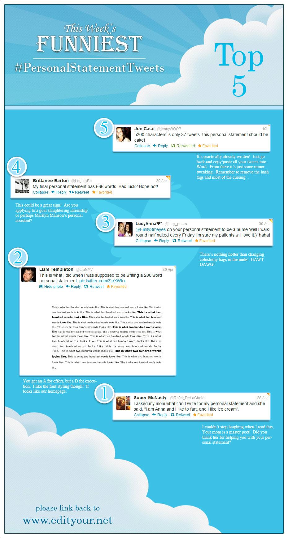 This Week's Top 5 Funniest Personal Statement Tweets
